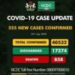 Lagos reclaims top spot as Nigeria records 555 new Covid-19 Cases
